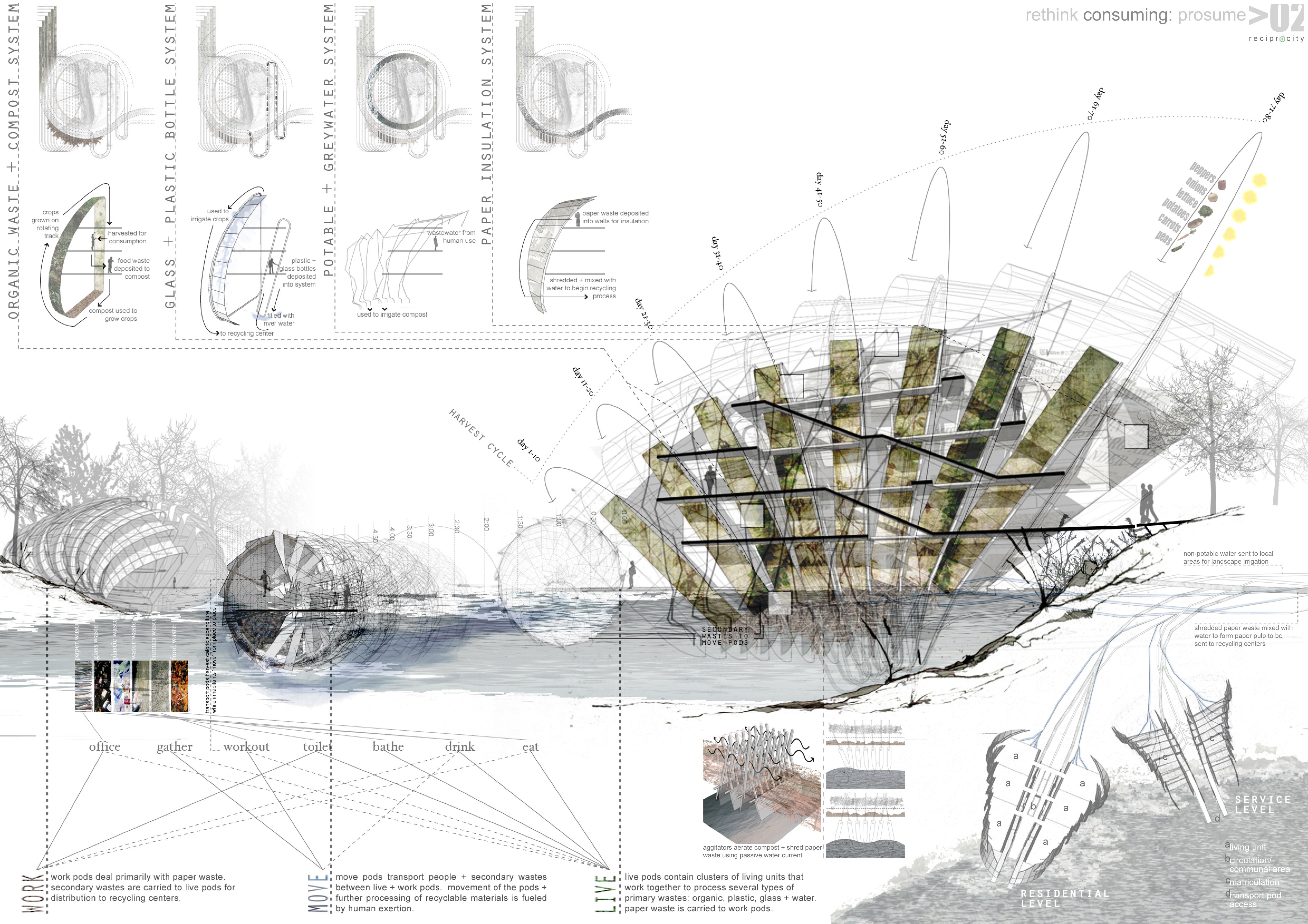 architecture projects