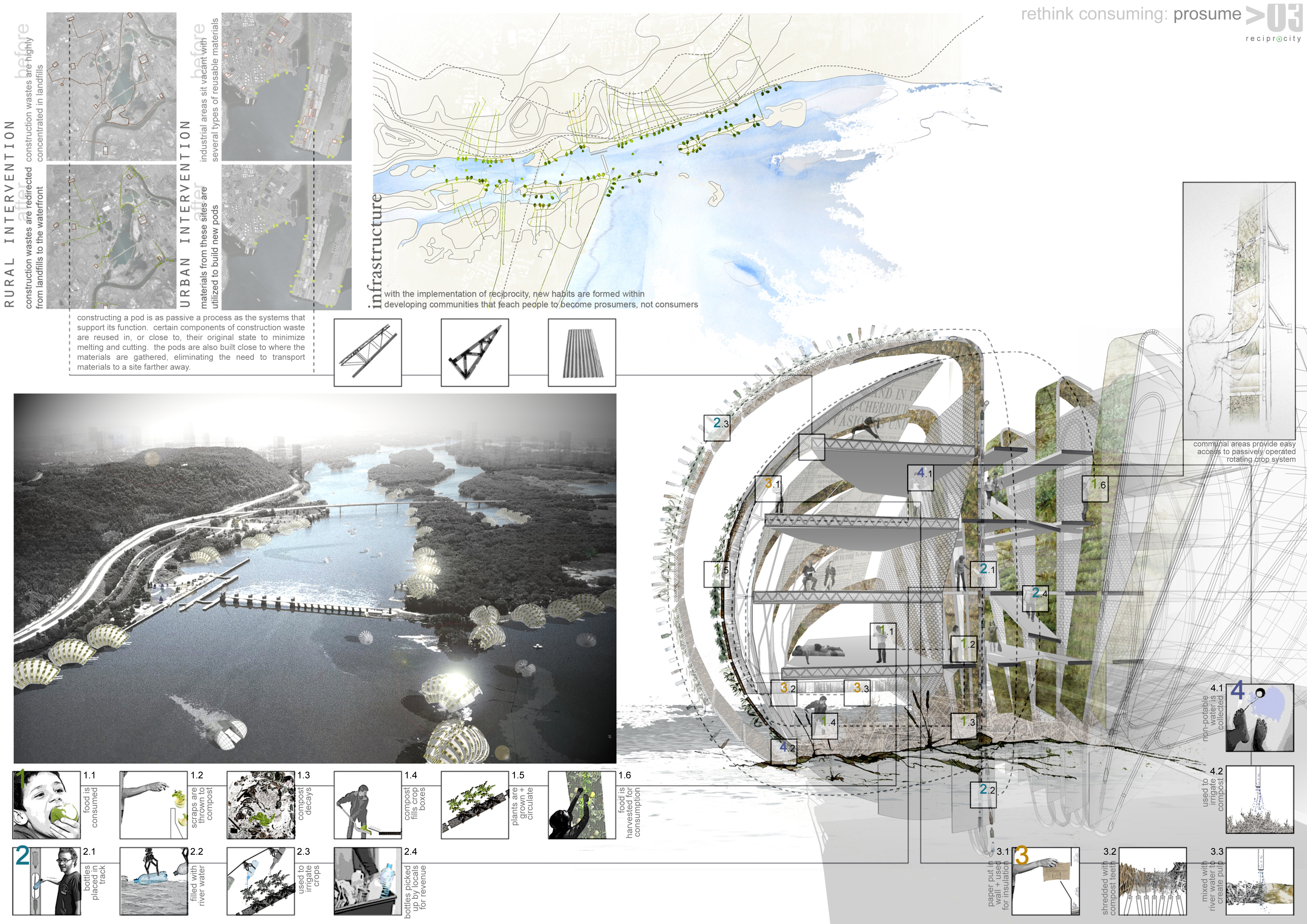 student architecture thesis projects Design responsethis project encompasses master planning of capitol complex, naya raipur and designing of legislative assembly which together knit the basic idea of democracy in architecture and form t.
